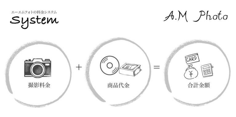 岡山市のエーエムフォト プライス表